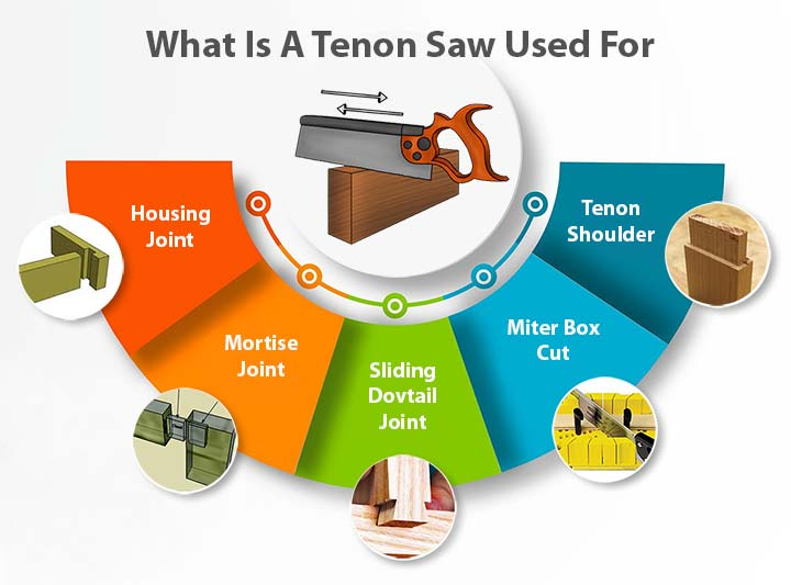 tenon saw used for what