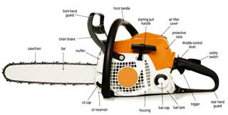 Chainsaw Diagram